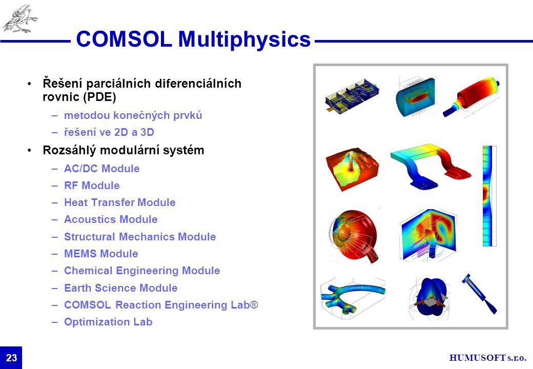 HUMUSOFT s.r.o. 23 COMSOL Multiphysics Řešení parciálních diferenciálních rovnic (PDE) –metodou konečných prvků –řešení ve 2D a 3D Rozsáhlý modulární