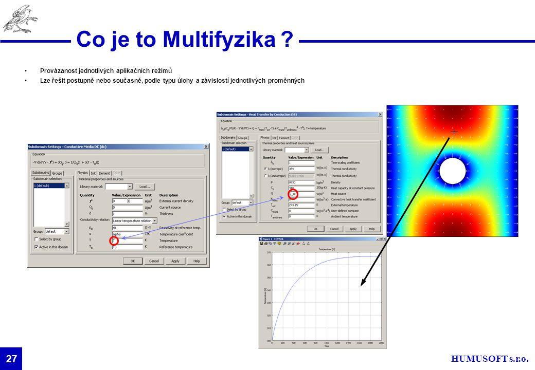 HUMUSOFT s.r.o. 27 Provázanost jednotlivých aplikačních režimů Lze řešit postupně nebo současně, podle typu úlohy a závislostí jednotlivých proměnných