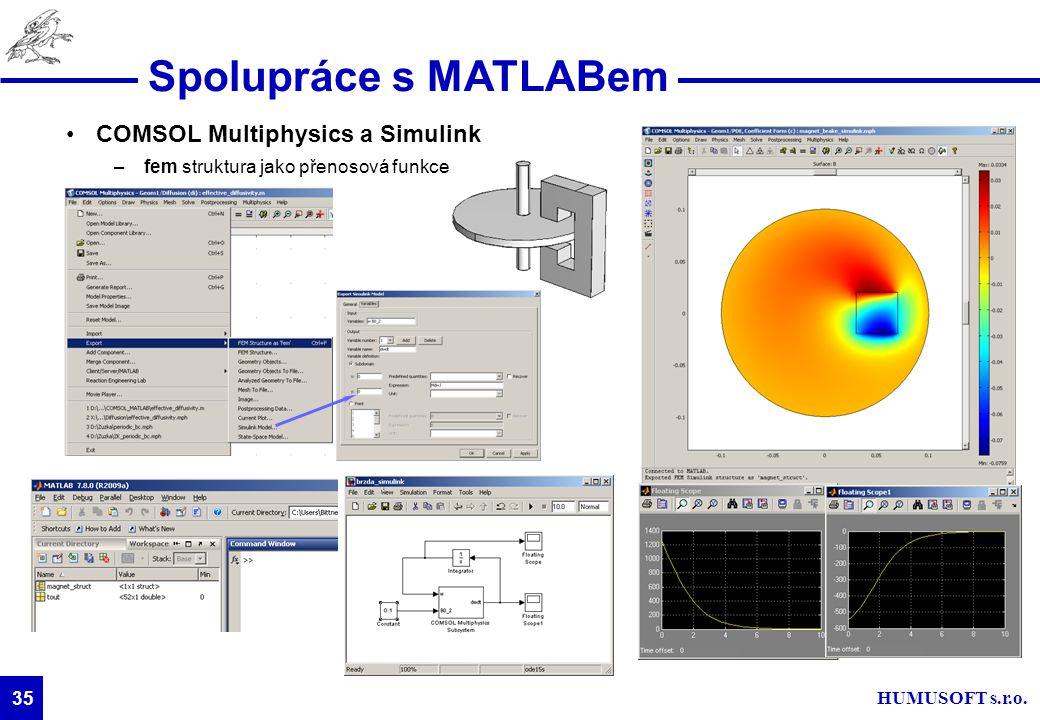 HUMUSOFT s.r.o. 35 Spolupráce s MATLABem COMSOL Multiphysics a Simulink –fem struktura jako přenosová funkce