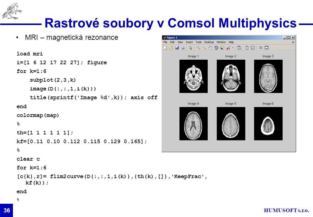 HUMUSOFT s.r.o. 36 Rastrové soubory v Comsol Multiphysics MRI – magnetická rezonance load mri i=[1 6 12 17 22 27]; figure for k=1:6 subplot(2,3,k) ima