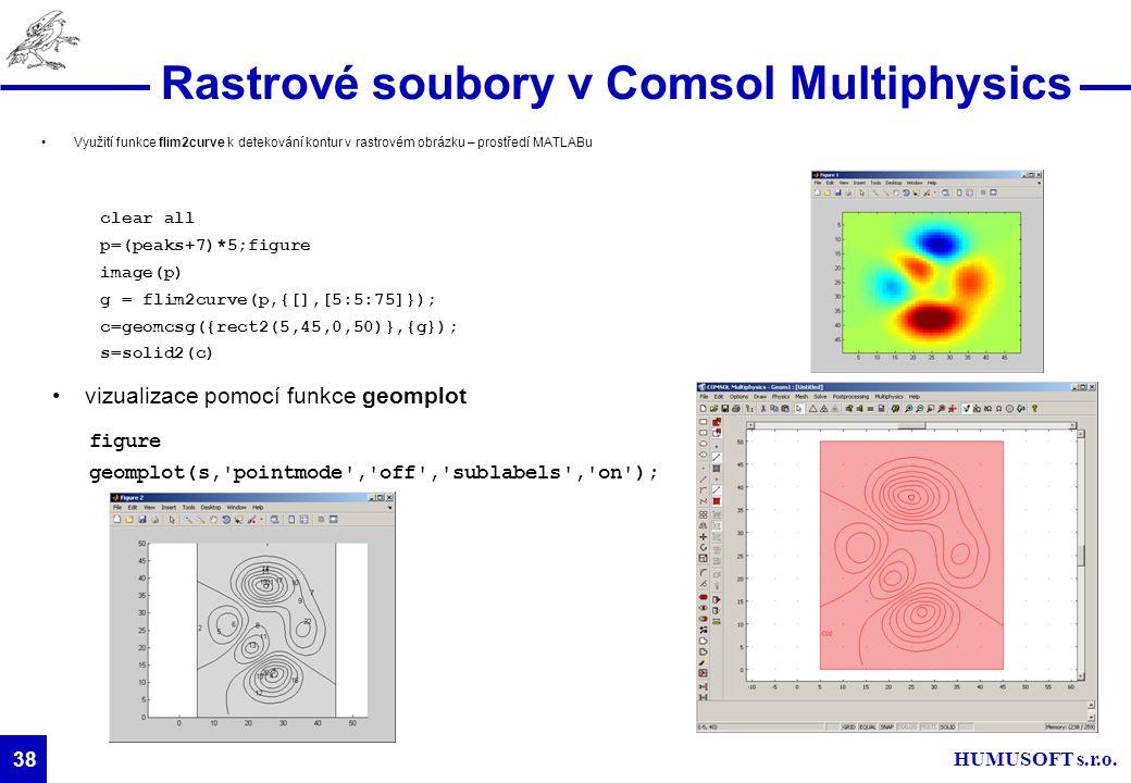HUMUSOFT s.r.o. 38 Využití funkce flim2curve k detekování kontur v rastrovém obrázku – prostředí MATLABu Rastrové soubory v Comsol Multiphysics clear