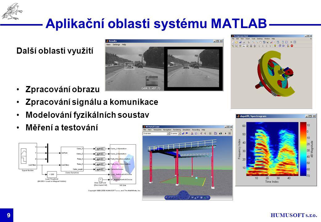 HUMUSOFT s.r.o. 9 Aplikační oblasti systému MATLAB Další oblasti využití Zpracování obrazu Zpracování signálu a komunikace Modelování fyzikálních sous