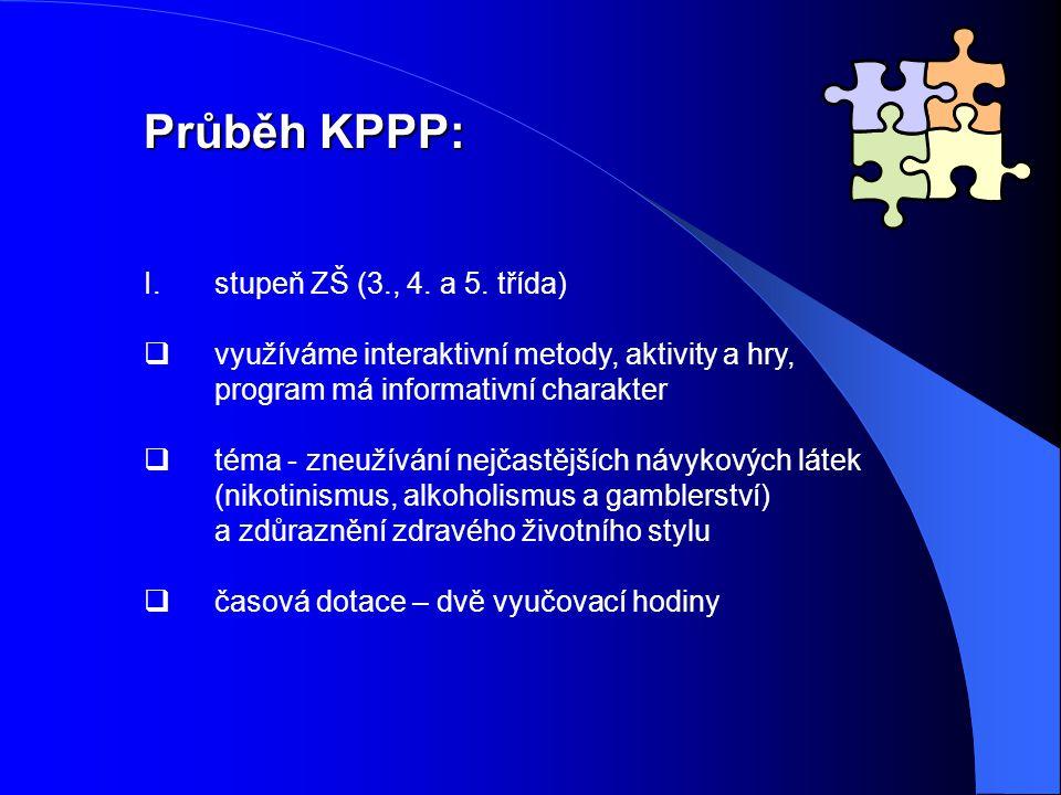 Průběh KPPP: I.stupeň ZŠ (3., 4.a 5.