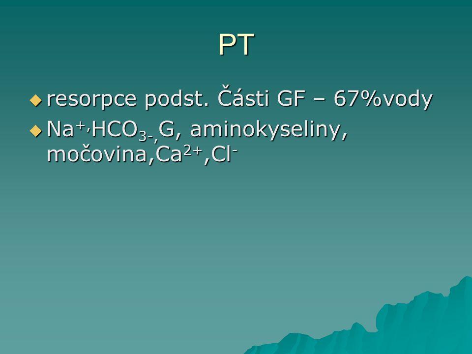 PT  resorpce podst. Části GF – 67%vody  Na +, HCO 3-, G, aminokyseliny, močovina,Ca 2+,Cl -