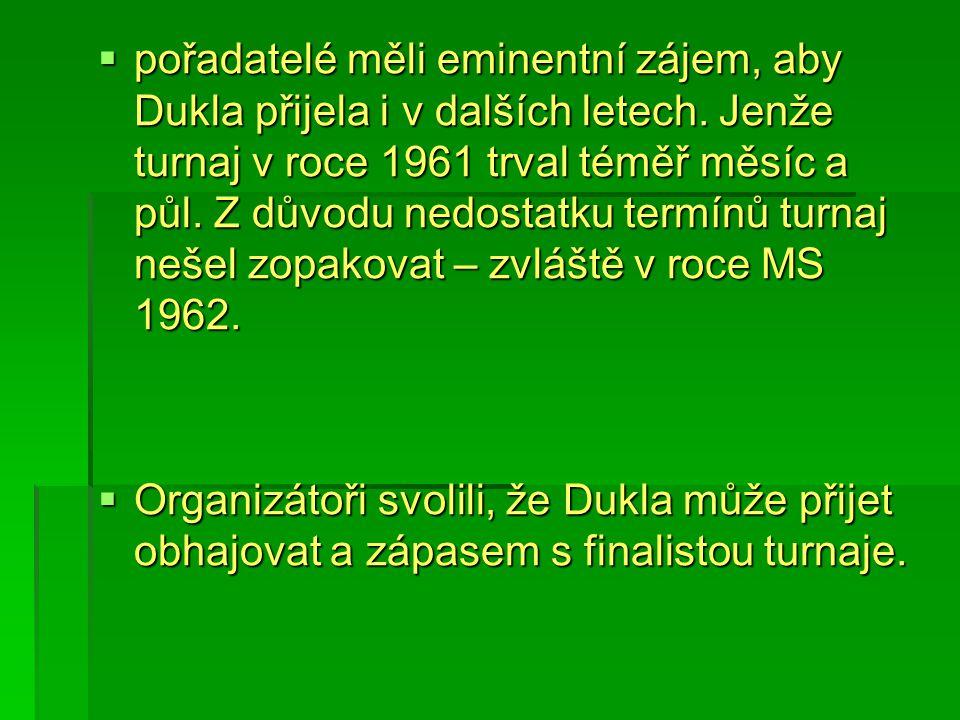  pořadatelé měli eminentní zájem, aby Dukla přijela i v dalších letech. Jenže turnaj v roce 1961 trval téměř měsíc a půl. Z důvodu nedostatku termínů
