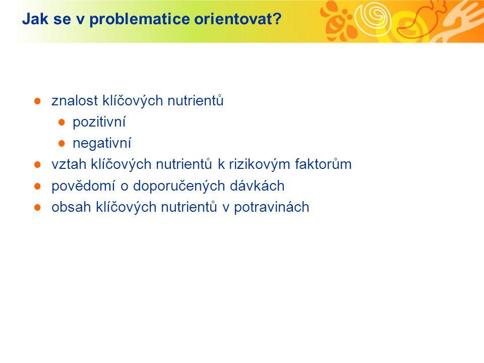 Jak se v problematice orientovat? znalost klíčových nutrientů pozitivní negativní vztah klíčových nutrientů k rizikovým faktorům povědomí o doporučený