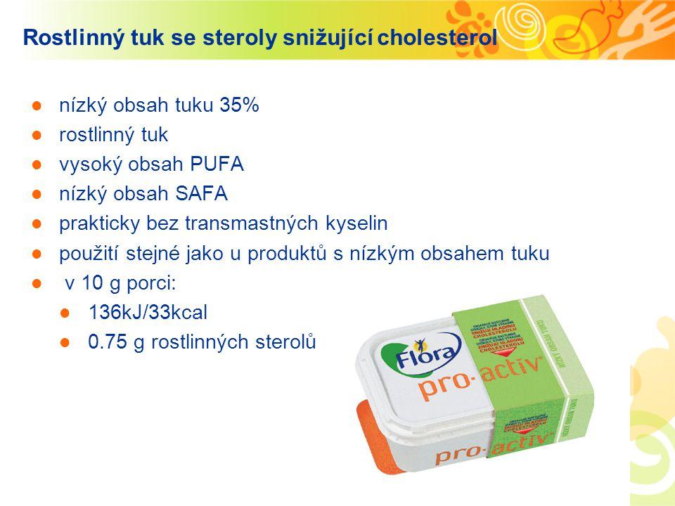 Rostlinný tuk se steroly snižující cholesterol nízký obsah tuku 35% rostlinný tuk vysoký obsah PUFA nízký obsah SAFA prakticky bez transmastných kysel