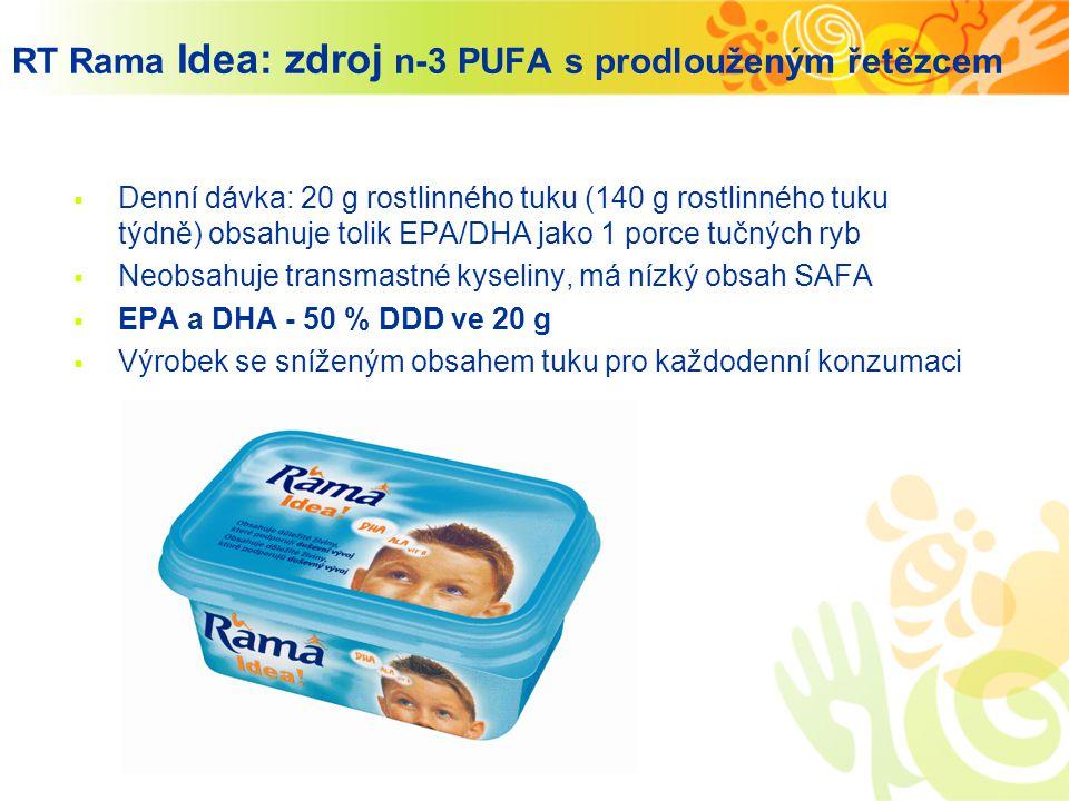 RT Rama Idea: zdroj n-3 PUFA s prodlouženým řetězcem  Denní dávka: 20 g rostlinného tuku (140 g rostlinného tuku týdně) obsahuje tolik EPA/DHA jako 1