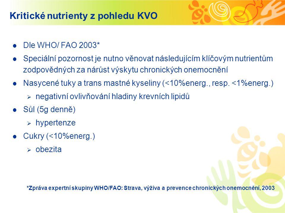 Dle WHO/ FAO 2003* Speciální pozornost je nutno věnovat následujícím klíčovým nutrientům zodpovědných za nárůst výskytu chronických onemocnění Nasycen