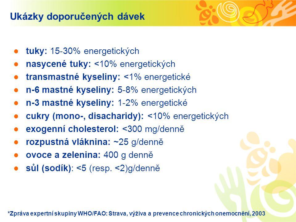Ukázky doporučených dávek *Zpráva expertní skupiny WHO/FAO: Strava, výživa a prevence chronických onemocnění, 2003 tuky: 15-30% energetických nasycené