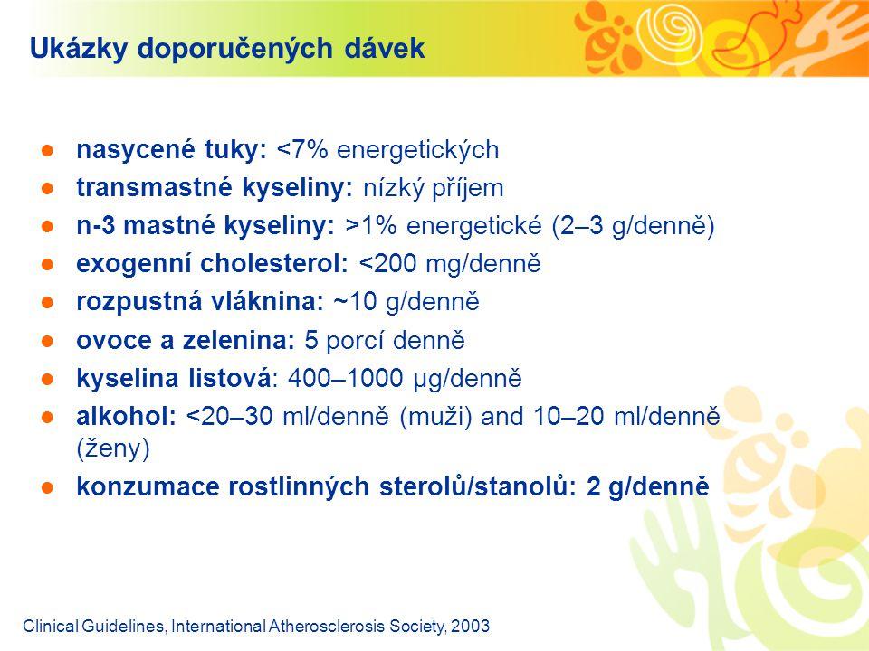 Ukázky doporučených dávek Clinical Guidelines, International Atherosclerosis Society, 2003 nasycené tuky: <7% energetických transmastné kyseliny: nízk