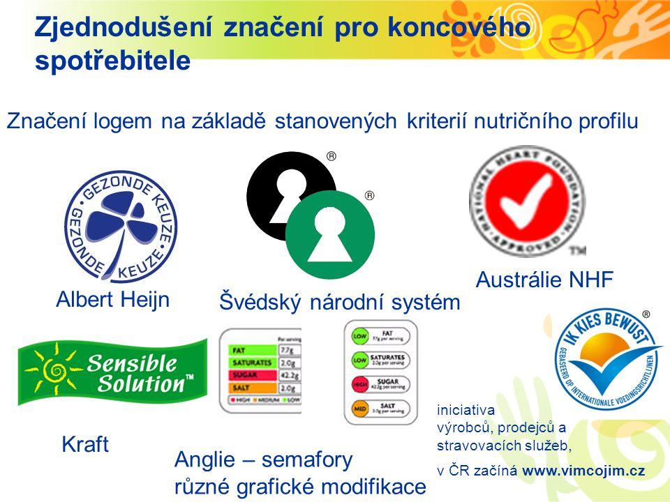 Zjednodušení značení pro koncového spotřebitele Značení logem na základě stanovených kriterií nutričního profilu Albert Heijn Švédský národní systém K