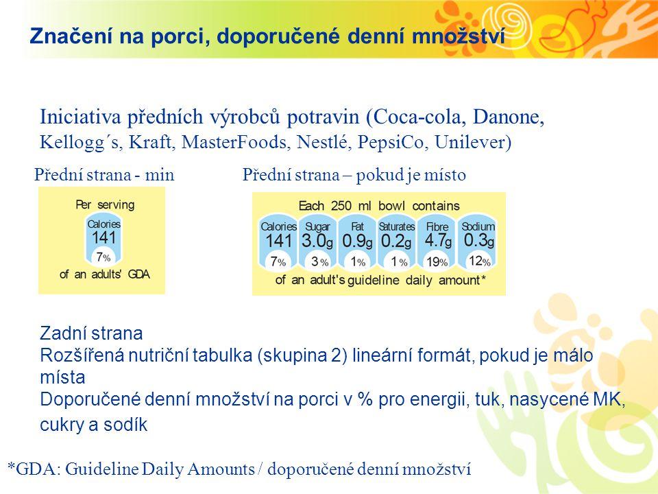 Přední strana - min Značení na porci, doporučené denní množství Iniciativa předních výrobců potravin (Coca-cola, Danone, Kellogg´s, Kraft, MasterFoods