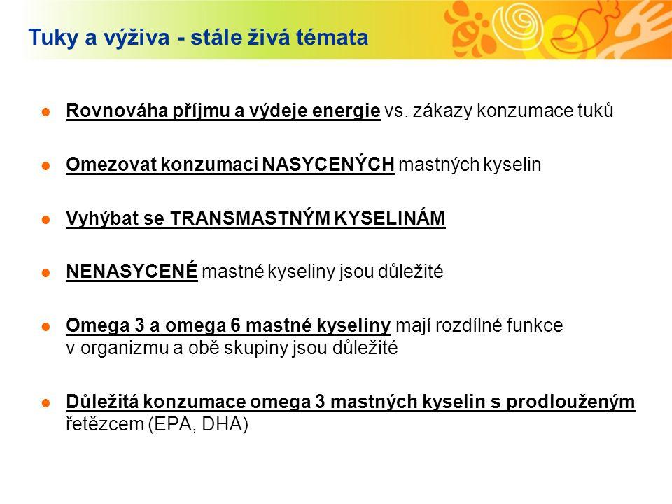 Více informací na www.zdravykorinek.cz Děkuji za pozornost !