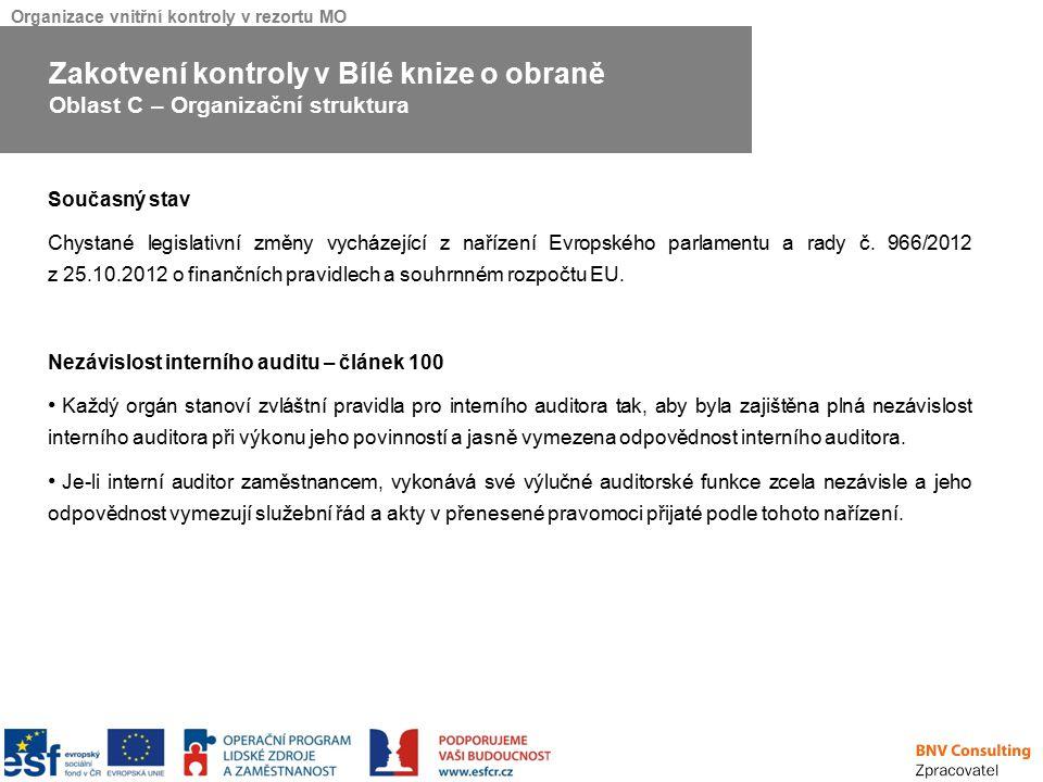 Organizace vnitřní kontroly v rezortu MO Současný stav Chystané legislativní změny vycházející z nařízení Evropského parlamentu a rady č. 966/2012 z 2