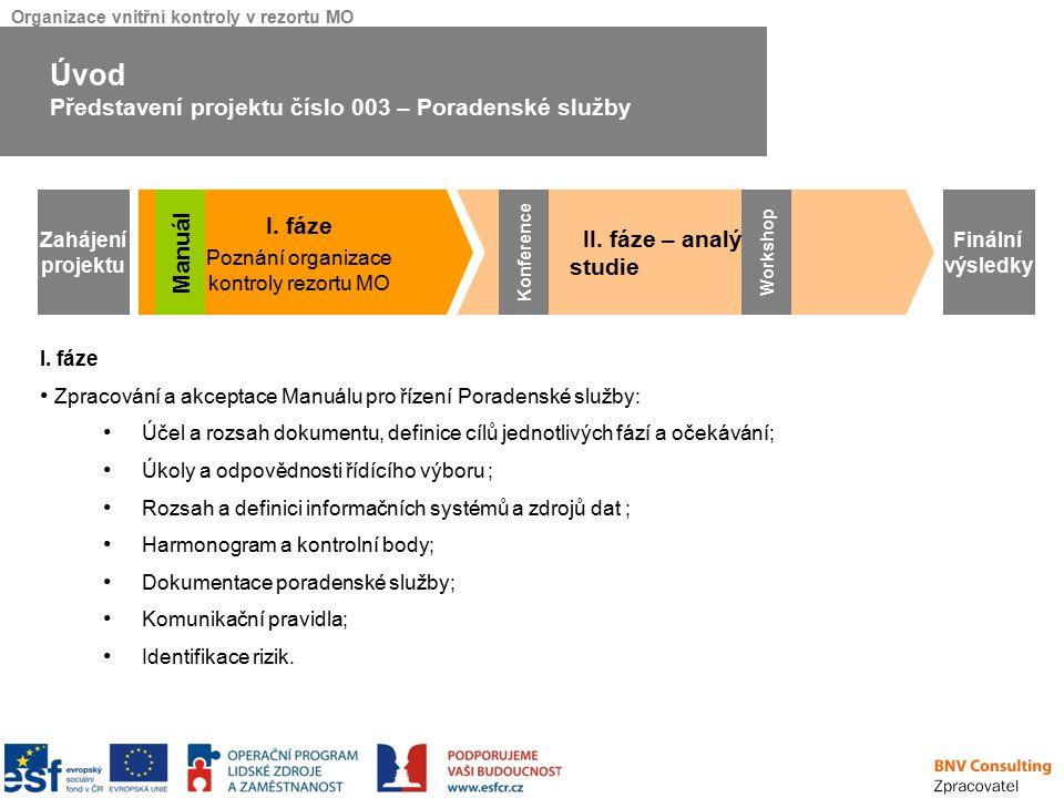 Organizace vnitřní kontroly v rezortu MO Úvod Představení projektu číslo 003 – Poradenské služby I. fáze Poznání organizace kontroly rezortu MO II. fá