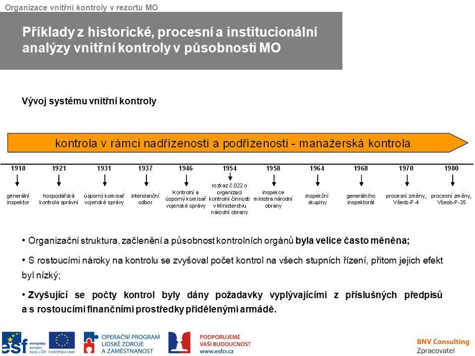 Organizace vnitřní kontroly v rezortu MO Vývoj systému vnitřní kontroly Organizační struktura, začlenění a působnost kontrolních orgánů byla velice ča