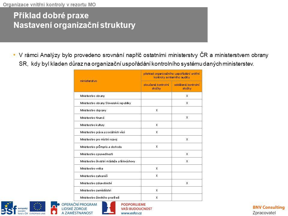 Organizace vnitřní kontroly v rezortu MO V rámci Analýzy bylo provedeno srovnání napříč ostatními ministerstvy ČR a ministerstvem obrany SR, kdy byl k