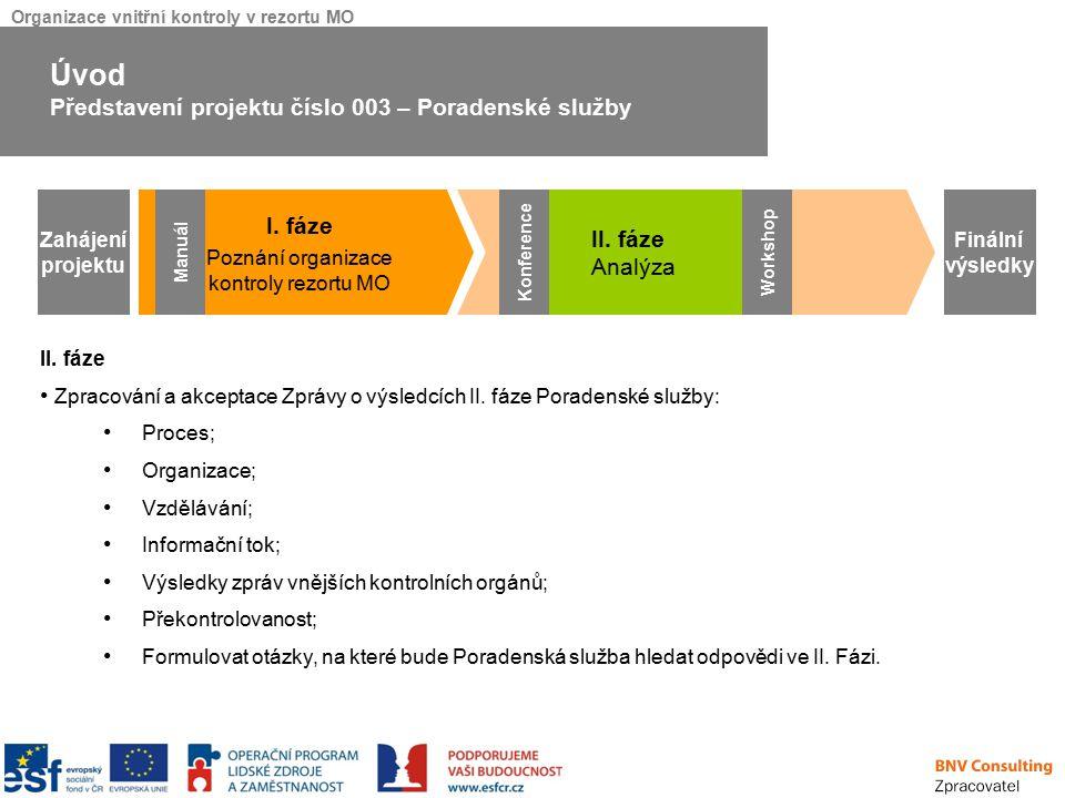 Organizace vnitřní kontroly v rezortu MO Dva hlavní řídící předpisy: RMO Všeob-P-35; RMO č.5/2003 a NV MO č.16/2003; Kontrolní činnost má stále stejné věcné parametry; Nastavit jednotná pravidla v rámci systému kontroly – jeden společný řídící předpis; Zaměstnanci kontrolních orgánů postrádají praktický výklad interních předpisů.