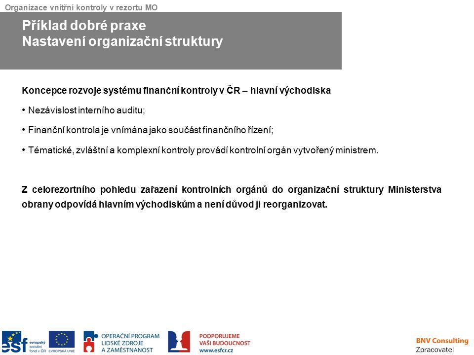 Organizace vnitřní kontroly v rezortu MO Koncepce rozvoje systému finanční kontroly v ČR – hlavní východiska Nezávislost interního auditu; Finanční ko