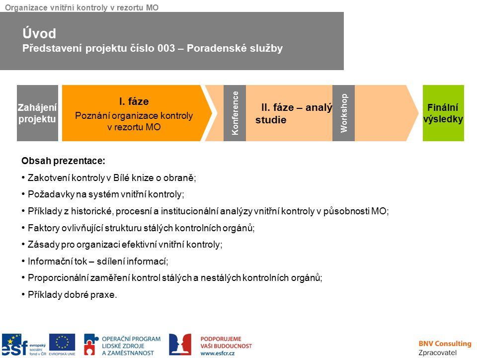 Organizace vnitřní kontroly v rezortu MO Úvod Představení projektu číslo 003 – Poradenské služby I. fáze Poznání organizace kontroly v rezortu MO II.