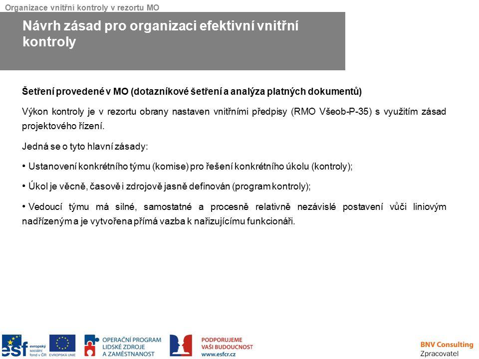 Organizace vnitřní kontroly v rezortu MO Šetření provedené v MO (dotazníkové šetření a analýza platných dokumentů) Výkon kontroly je v rezortu obrany