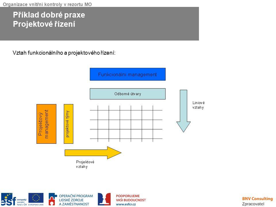 Organizace vnitřní kontroly v rezortu MO Vztah funkcionálního a projektového řízení: Příklad dobré praxe Projektové řízení