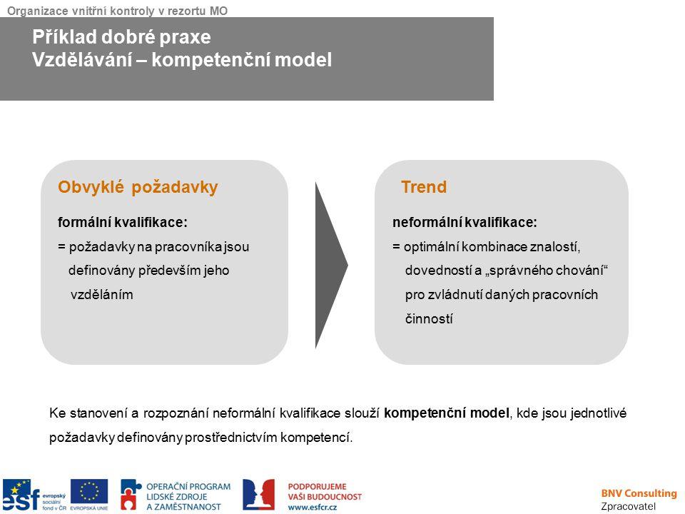 Organizace vnitřní kontroly v rezortu MO Příklad dobré praxe Vzdělávání – kompetenční model Obvyklé požadavkyTrend formální kvalifikace: = požadavky n