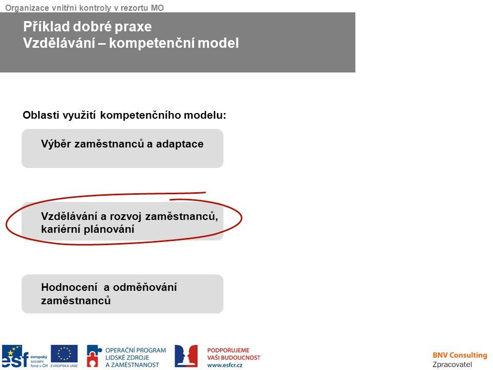 Organizace vnitřní kontroly v rezortu MO Příklad dobré praxe Vzdělávání – kompetenční model Oblasti využití kompetenčního modelu: Výběr zaměstnanců a