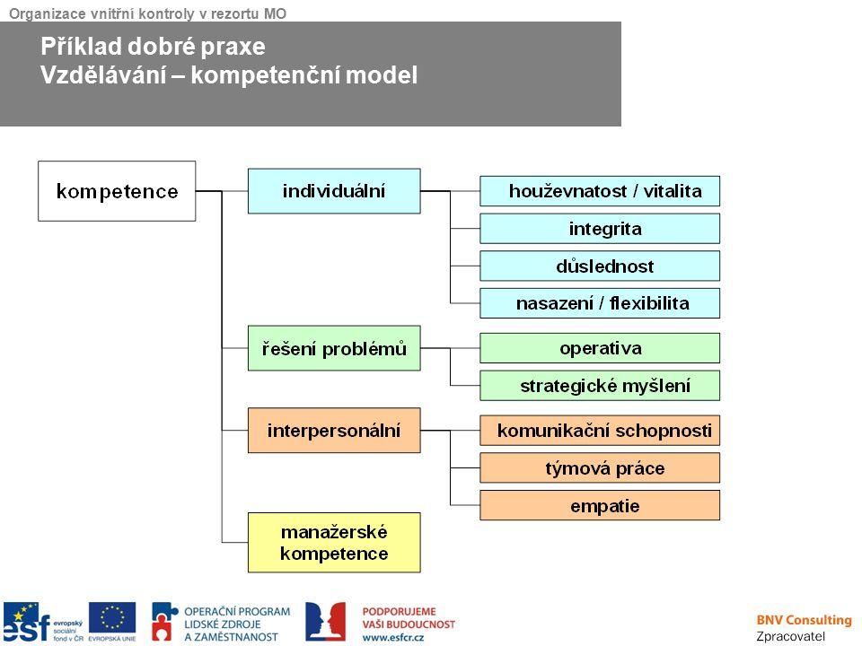 Organizace vnitřní kontroly v rezortu MO Příklad dobré praxe Vzdělávání – kompetenční model