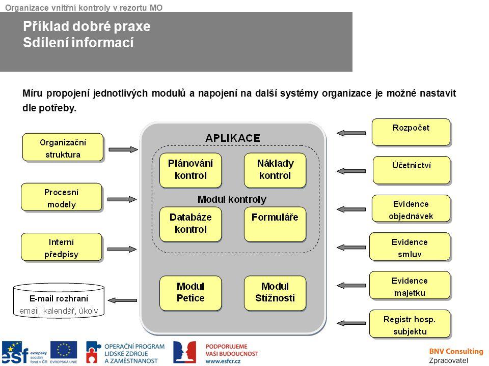 Organizace vnitřní kontroly v rezortu MO Míru propojení jednotlivých modulů a napojení na další systémy organizace je možné nastavit dle potřeby. Přík