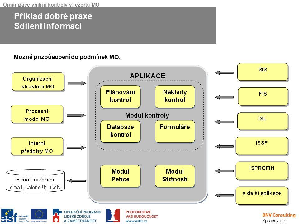 Organizace vnitřní kontroly v rezortu MO Možné přizpůsobení do podmínek MO. Příklad dobré praxe Sdílení informací