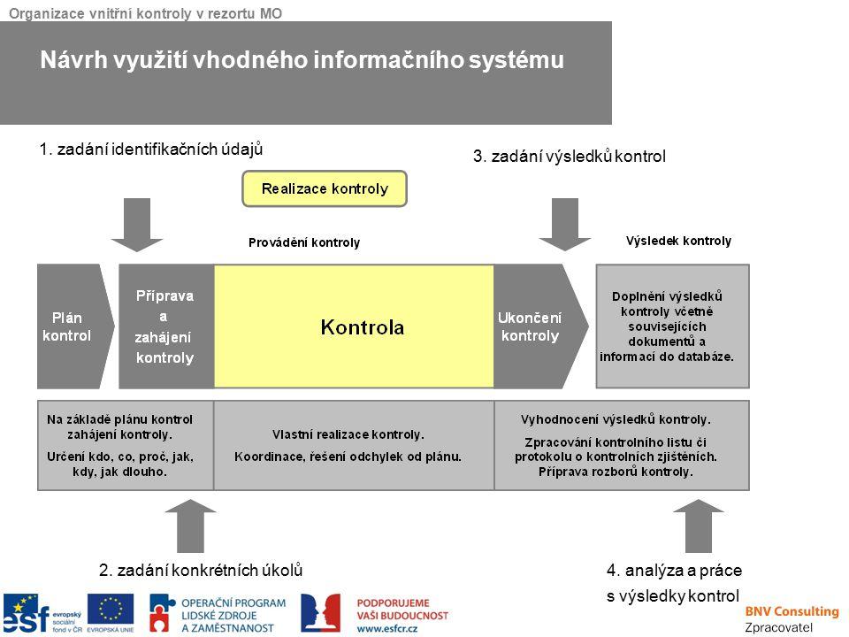 Organizace vnitřní kontroly v rezortu MO Návrh využití vhodného informačního systému 1. zadání identifikačních údajů 2. zadání konkrétních úkolů 3. za