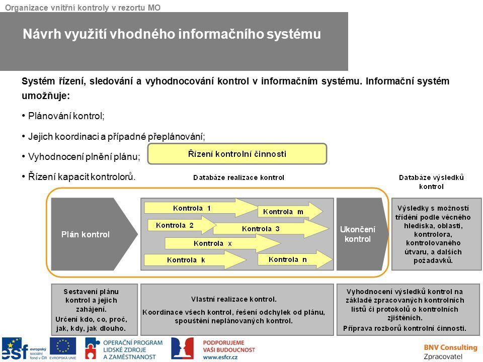 Organizace vnitřní kontroly v rezortu MO Systém řízení, sledování a vyhodnocování kontrol v informačním systému. Informační systém umožňuje: Plánování