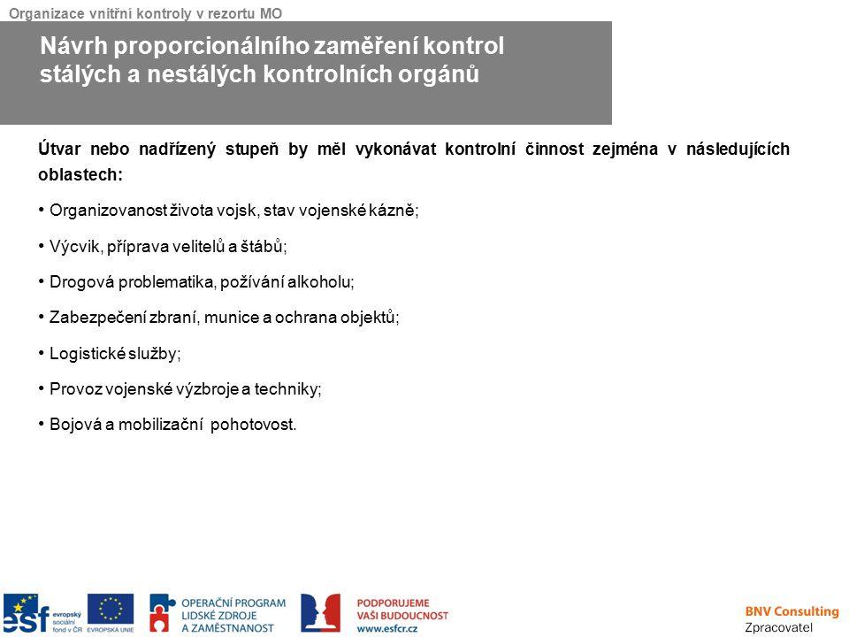 Organizace vnitřní kontroly v rezortu MO Útvar nebo nadřízený stupeň by měl vykonávat kontrolní činnost zejména v následujících oblastech: Organizovan