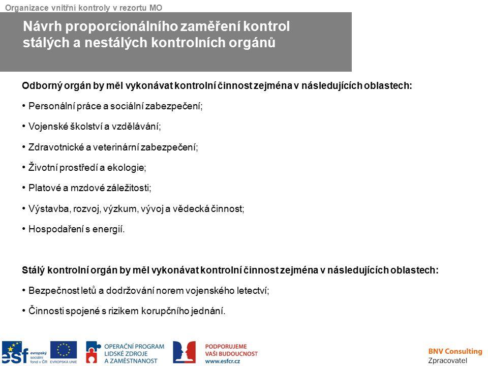 Organizace vnitřní kontroly v rezortu MO Odborný orgán by měl vykonávat kontrolní činnost zejména v následujících oblastech: Personální práce a sociál