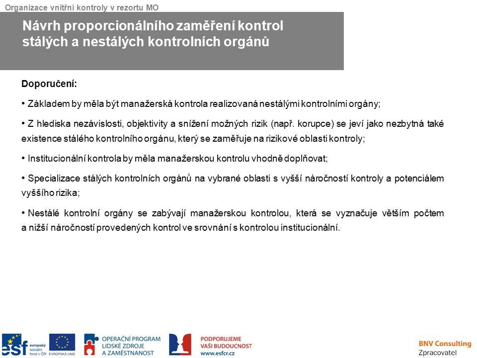 Organizace vnitřní kontroly v rezortu MO Doporučení: Základem by měla být manažerská kontrola realizovaná nestálými kontrolními orgány; Z hlediska nez