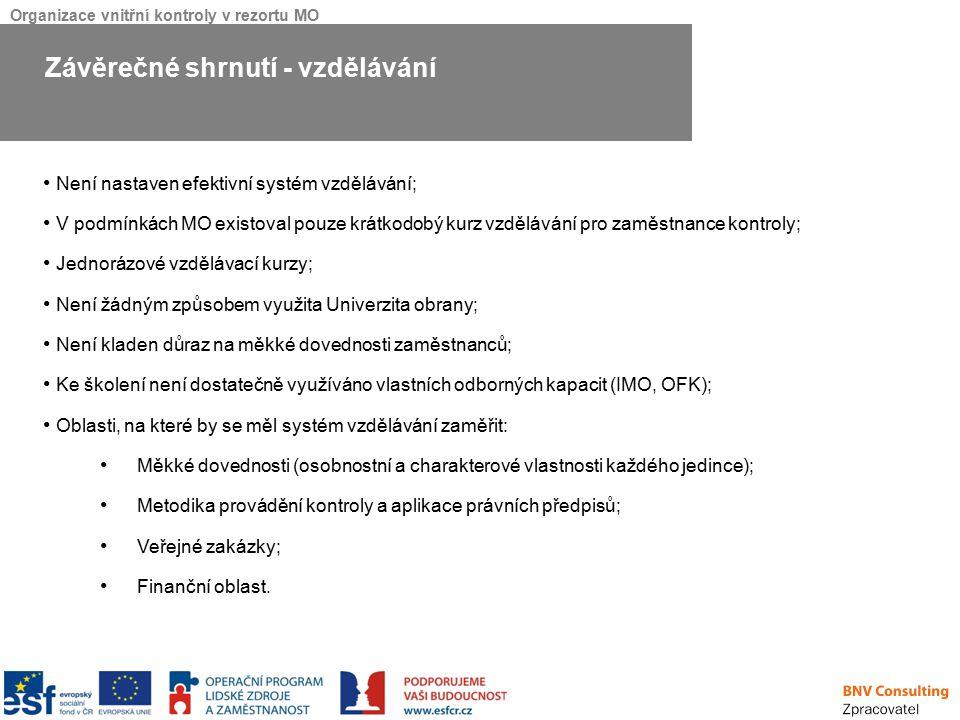 Organizace vnitřní kontroly v rezortu MO Není nastaven efektivní systém vzdělávání; V podmínkách MO existoval pouze krátkodobý kurz vzdělávání pro zam