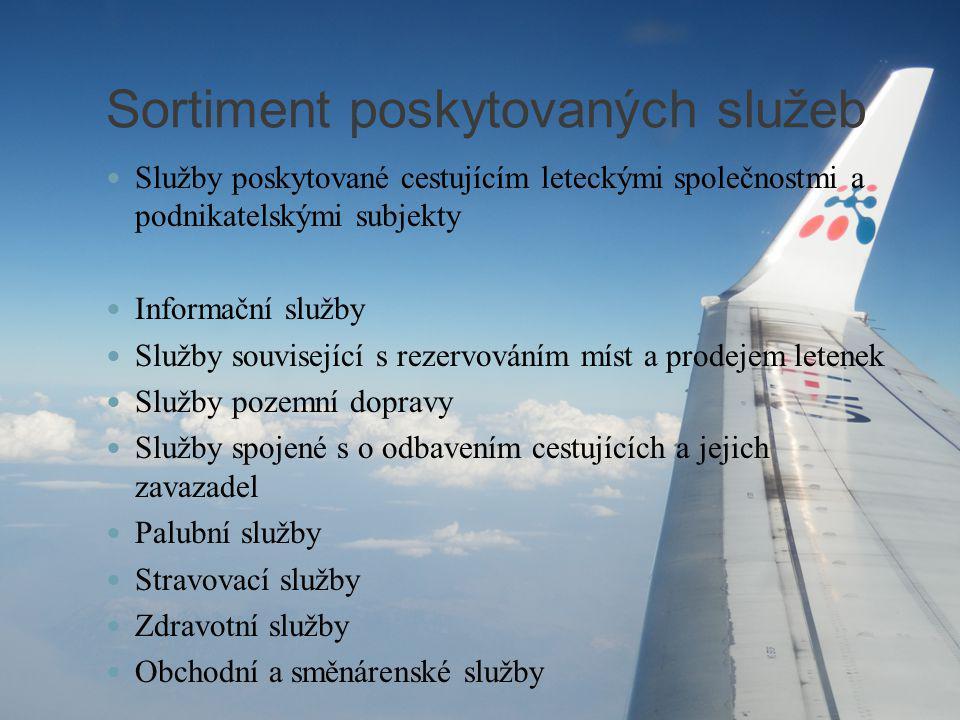 Sortiment poskytovaných služeb Služby poskytované cestujícím leteckými společnostmi a podnikatelskými subjekty Informační služby Služby související s
