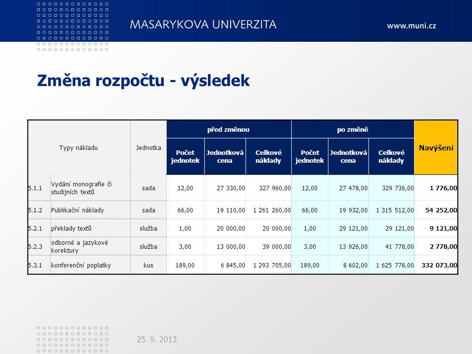 Změna rozpočtu - výsledek Typy nákladuJednotka před změnoupo změně Navýšení Počet jednotek Jednotková cena Celkové náklady Počet jednotek Jednotková cena Celkové náklady 5.1.1 Vydání monografie či studijních textů sada12,0027 330,00327 960,0012,0027 478,00329 736,001 776,00 5.1.2Publikační nákladysada66,0019 110,001 261 260,0066,0019 932,001 315 512,0054 252,00 5.2.1překlady textůslužba1,0020 000,00 1,0029 121,00 9 121,00 5.2.3 odborné a jazykové korektury služba3,0013 000,0039 000,003,0013 926,0041 778,002 778,00 5.3.1konferenční poplatkykus189,006 845,001 293 705,00189,008 602,001 625 778,00332 073,00 25.