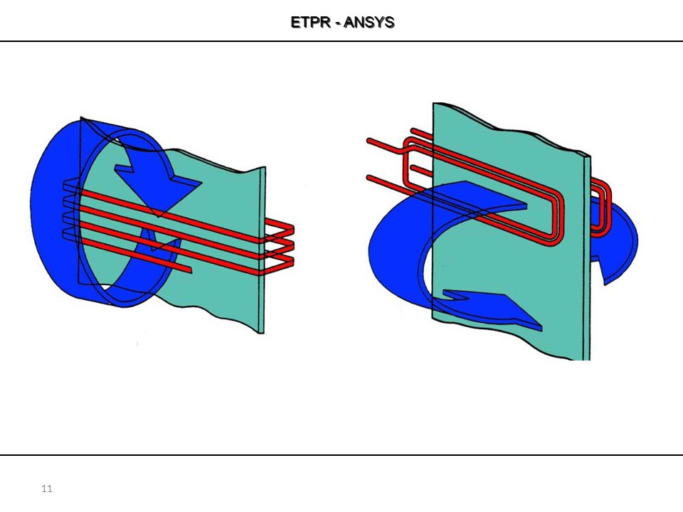 ETPR - ANSYS 11
