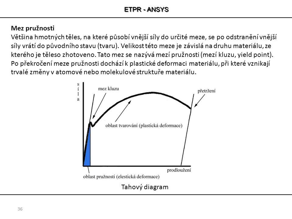 ETPR - ANSYS 36 Mez pružnosti Většina hmotných těles, na které působí vnější síly do určité meze, se po odstranění vnější síly vrátí do původního stav