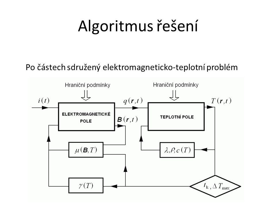 Algoritmus řešení Po částech sdružený elektromagneticko-teplotní problém