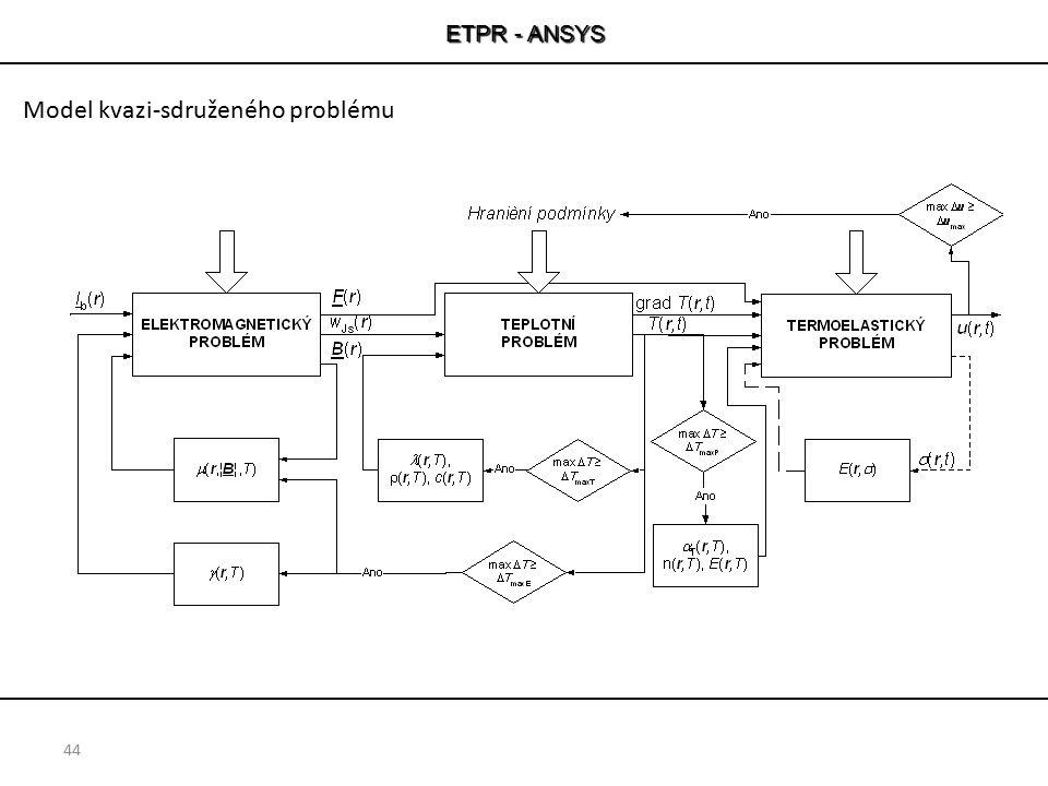 ETPR - ANSYS Model kvazi-sdruženého problému 44