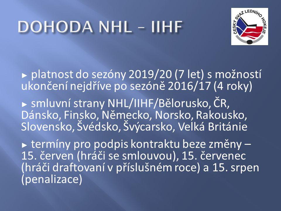 ► platnost do sezóny 2019/20 (7 let) s možností ukončení nejdříve po sezóně 2016/17 (4 roky) ► smluvní strany NHL/IIHF/Bělorusko, ČR, Dánsko, Finsko, Německo, Norsko, Rakousko, Slovensko, Švédsko, Švýcarsko, Velká Británie ► termíny pro podpis kontraktu beze změny – 15.