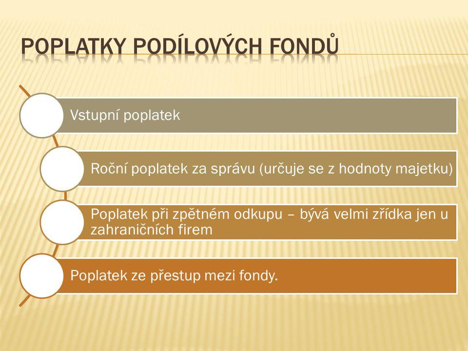 Liší se: podle typu fondu podle správce fondu. podle výše investice.