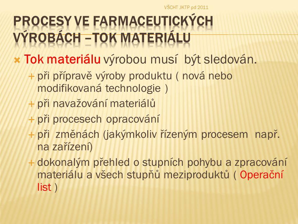  Tok materiálu výrobou musí být sledován.  při přípravě výroby produktu ( nová nebo modifikovaná technologie )  při navažování materiálů  při proc