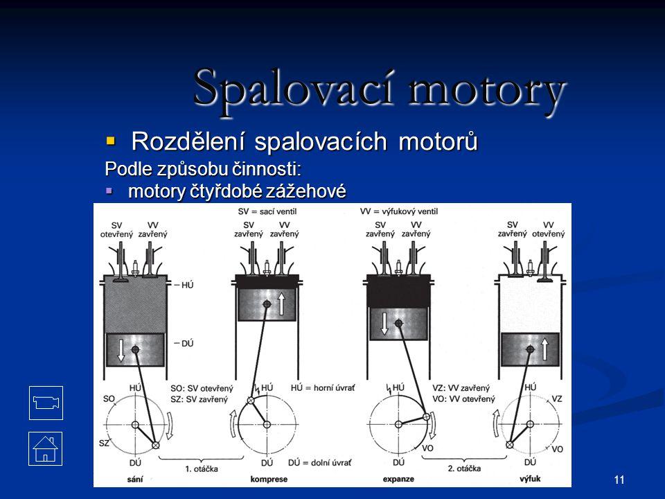 11 Spalovací motory  Rozdělení spalovacích motorů Podle způsobu činnosti:  motory čtyřdobé zážehové