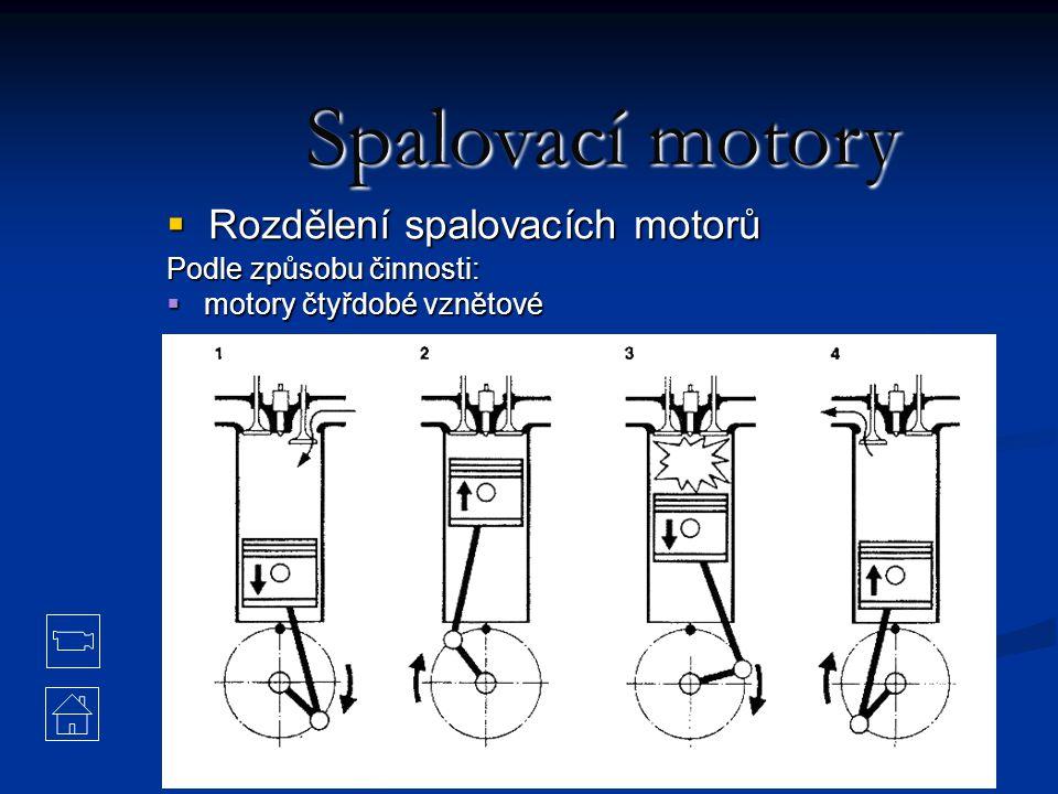 12 Spalovací motory  Rozdělení spalovacích motorů Podle způsobu činnosti:  motory čtyřdobé vznětové