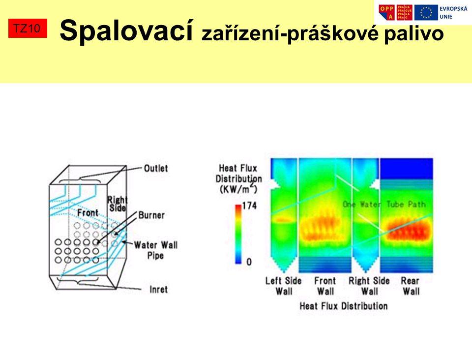 TZ10 Spalovací zařízení-práškové palivo